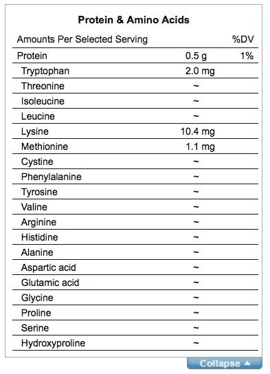 Información Nutricional de la Chirimoya PKU